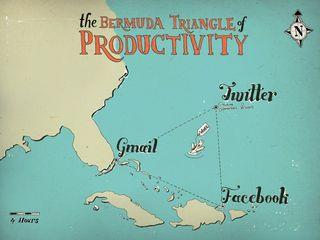 Productivity-20110103-093145